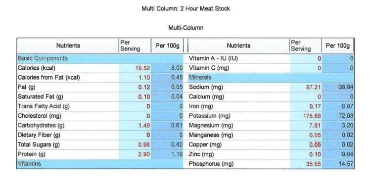 2 hr meat stock nutrition