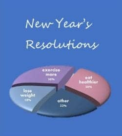How Many People Will Achieve Their New Year's Resolution?